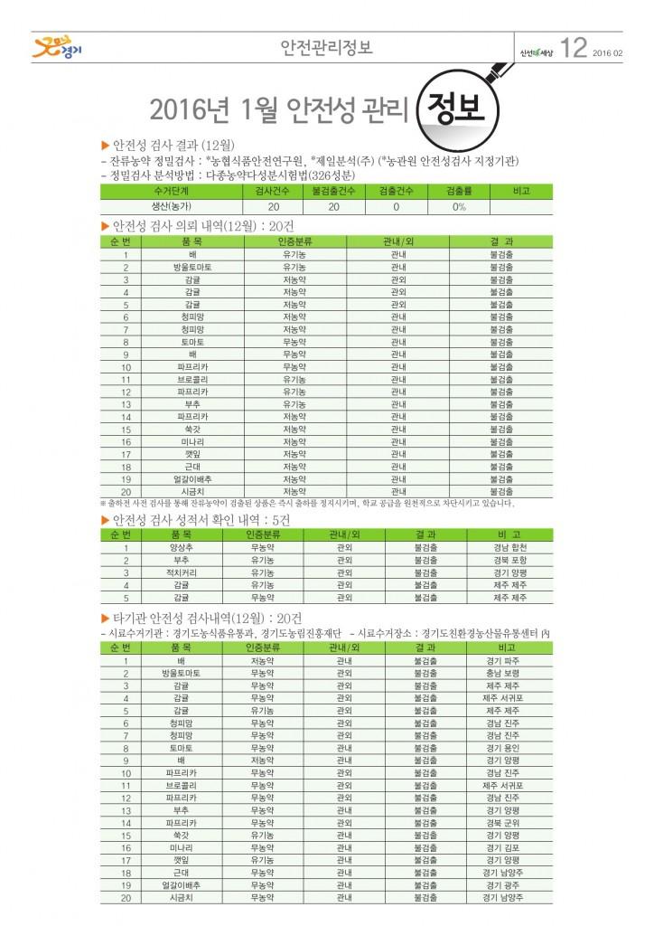 신선미2월호4-12